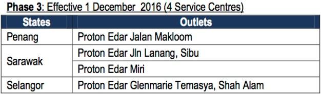 Proton service centres December 1