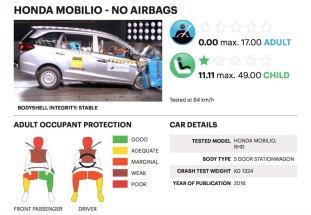 honda-mobilio-no-airbags