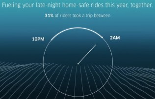 uber-2016-ride-times_BM