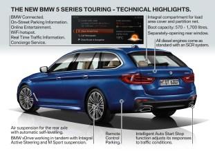 BMW G31 5 Series Touring tech-2