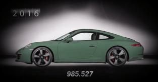Porsche_911_evolution_bm