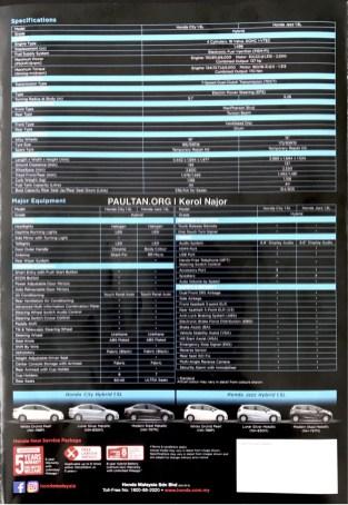 Honda City Hybrid 4_BM