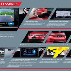 New Corolla Altis Video Jok Kulit All Kijang Innova Toyota Gets Options Dvr Dash Cam 360 Degree Leaflet 4sept2017