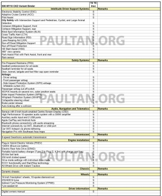 Volvo S90 T8 Inscription CKD spec sheet 2 WM
