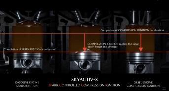 SkyActiv-X_BM_4