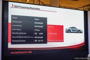 Porsche 360 Financing