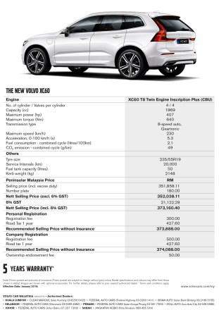 XC60 T8 TE CBU Price List R3