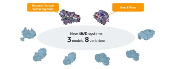 Toyota new 4WD systems