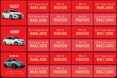 Honda-Malaysia-The-Power-of-3-Rewards-4-BM