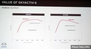 Mazda SkyActiv-X-7-BM