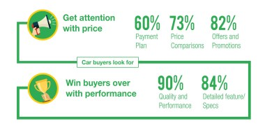 Infographic-Google-Car-Purchase-Insights-2018-3-BM