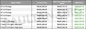 Jaguar pricelist without GST-BM