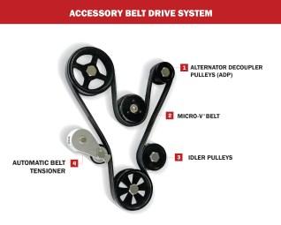 Belt Drive System