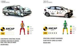 2018-ANCAP-Old-vs-New-Campaign-5