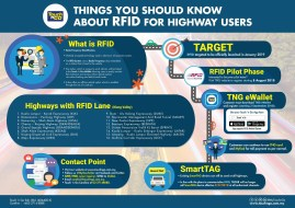 Touch 'n Go RFID infographic