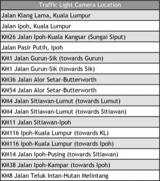 JPJ-AWAS-camera-locations-2-850x961_BM