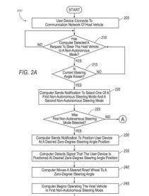 Ford Self-Steering Patents-2