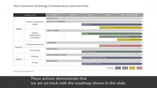 Mazda-Technology-Briefing-2018-slides-1-850x478 BM