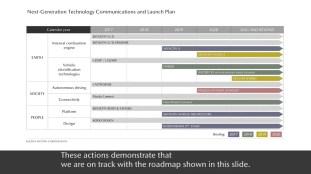 Mazda Technology Briefing 2018 slides (1)