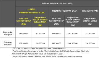 Nissan Serena J Impul Price List