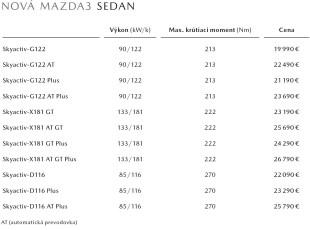 2019 Mazda 3 Slovakia price list 1