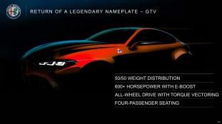 Alfa-Romeo-roadmap-2022-3-BM