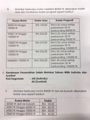 EV road tax table 2a