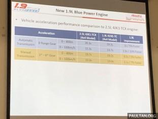 2019 Isuzu D-Max 1.9 BluePower presentation 7