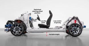 Toyota New Global Architecture GA-B platform 3