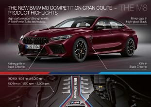 F93 BMW M8 Competition 58