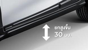 Toyota Yaris Cross Thailand 4