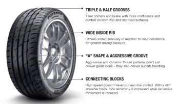 Bridgestone Potenza Adrenalin RE004-3