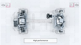 Geely Sustainable Experience Architecture 1