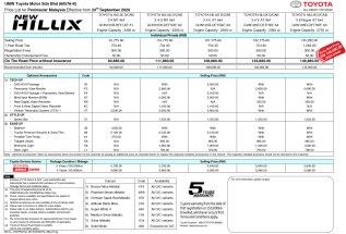 2020-Toyota-Hilux-Pricelist