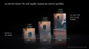 Mercedes-Benz 2020 product strategy electric drive-1