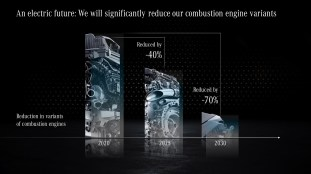 Mercedes-Benz 2020 product strategy electric drive-2