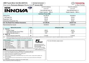 1.0-PM-IPte-Toyota-Innova-Price-List_page-0001_BM