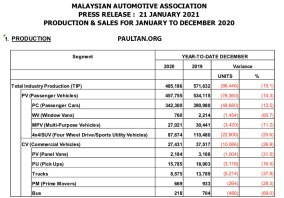 MAA-Market-Review-2020_Production-for-2020