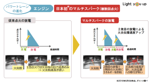Daihatsu DNGA new engine 2