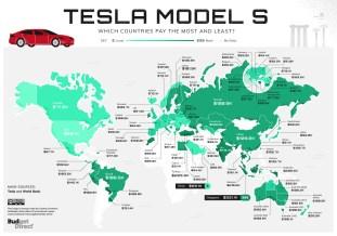 Tesla Worldwide Index Model S