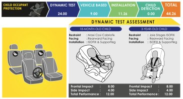 2021 Perodua Ativa 1.0L Turbo X Asean NCAP-4