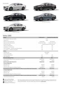 2021 Volvo S90 facelift spec sheet Malaysia-3