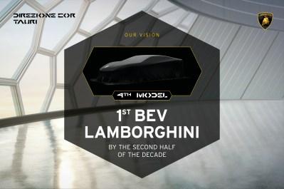 Lamborghini electrification roadmap 2021-12