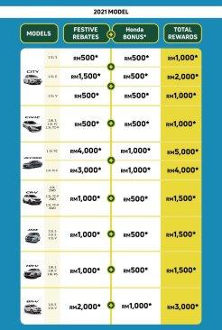 Honda-June-Deals-2-BM