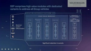 Volkswagen Group New Auto strategy-6
