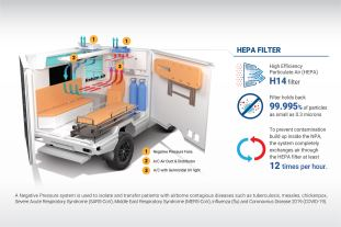 Weststar Maxus V80 Negative Pressure Ambulance-3
