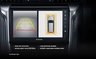 2022 Toyota Fortuner GR Sport Indonesia_interior-10