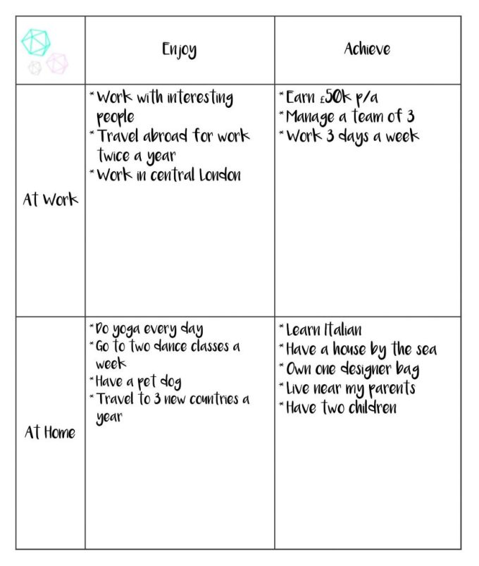 Enjoy Achieve Grid example-page-001