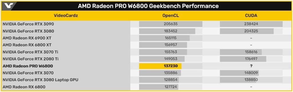 AMD-Radeon-Pro-W6800-005
