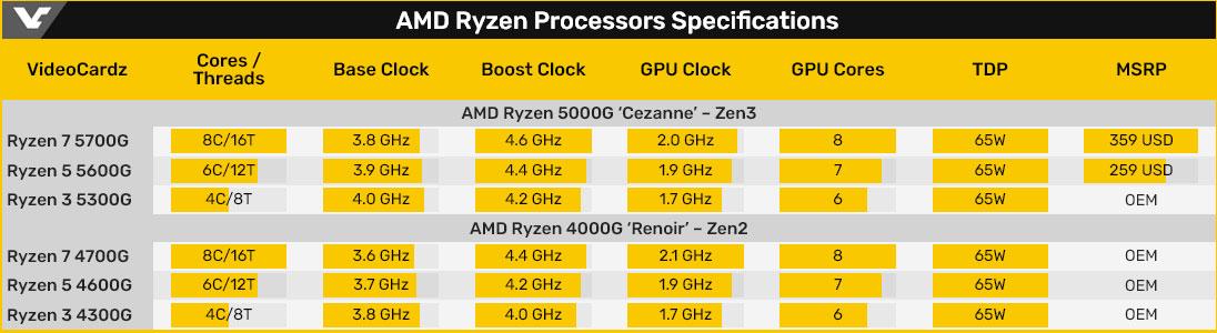AMD-Ryzen-5000G-series-001